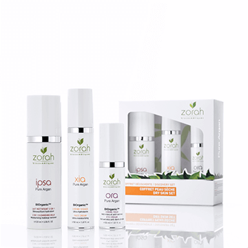 Discovery set – Dry skin